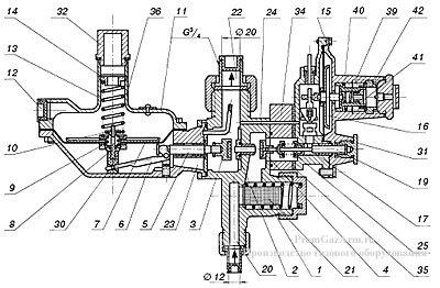 схема РДГК-10, РДГК-10М
