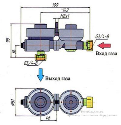 Габаритный чертеж РДГБ-6